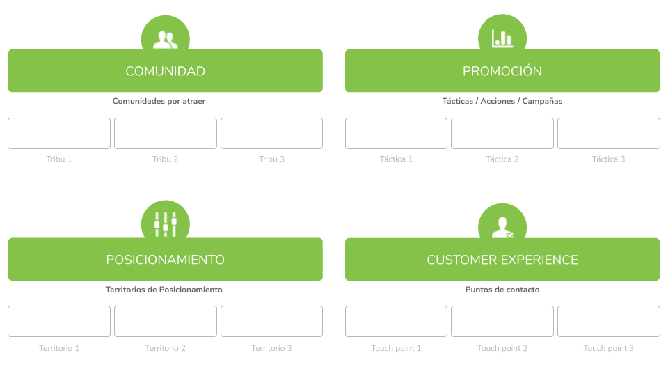 4 Pasos Clave Estrategia Marca Social Media, Brandísima by PKL GROUP
